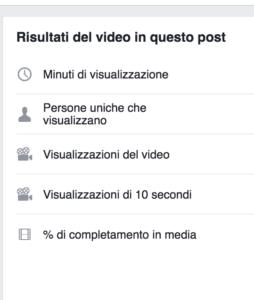 Insight video su Facebook (performance)